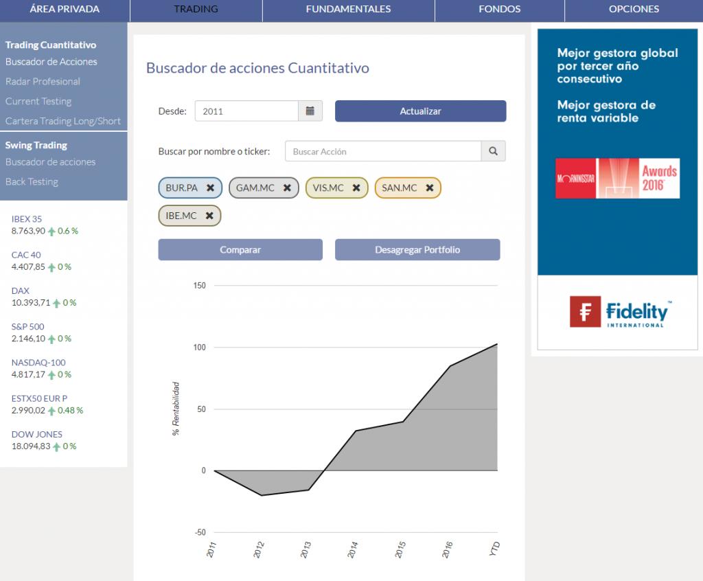 KAU+ Profesional - Buscador de acciones cuantitativo - Comportamiento conjunto de cartera