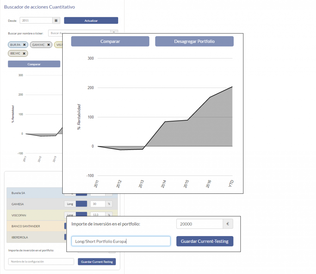KAU+ Profesional - Buscador de acciones cuantitativo - Importe de inversión, nombre de cartera y guardar