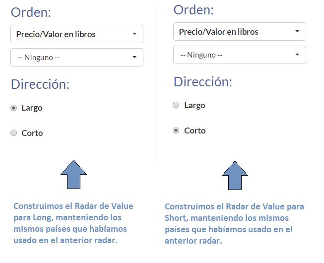 value radares