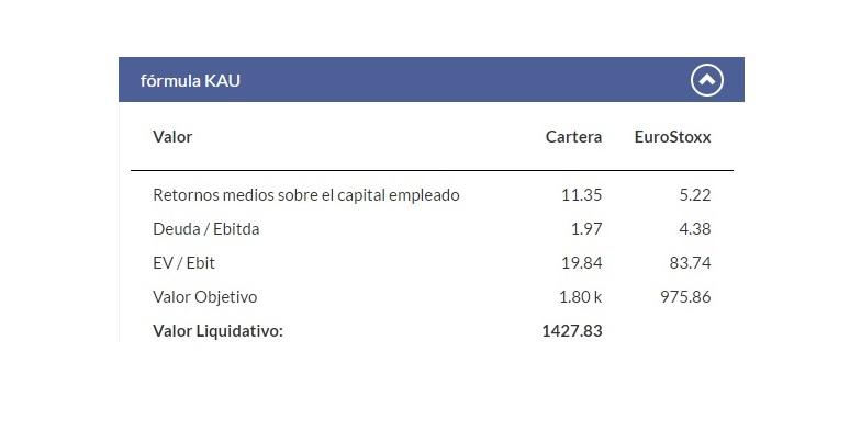 UBAM - Dr. Ehrhardt German Equity R EUR Acc