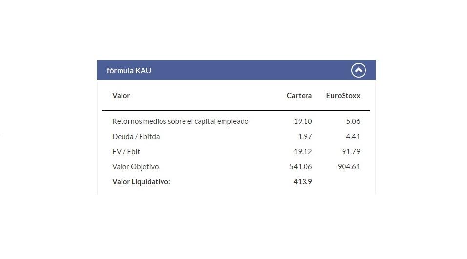 CapitalAtWork Umbrella Fund - European Equities at Work D