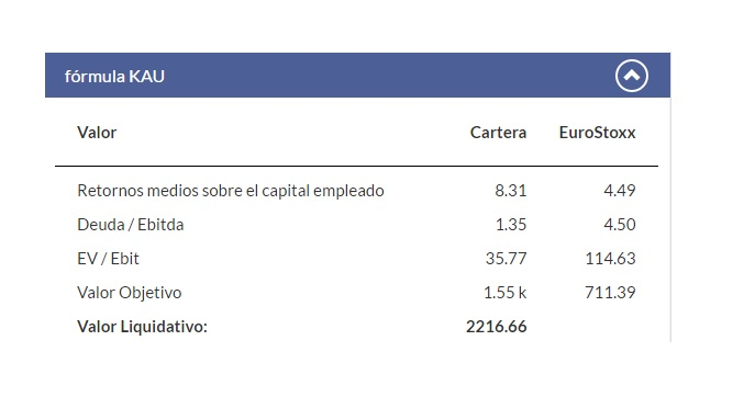 CS (Lux) Small and Mid Cap Germany Equity Fund B EUR.