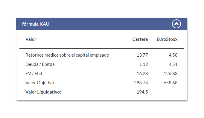 Sextant PME A.