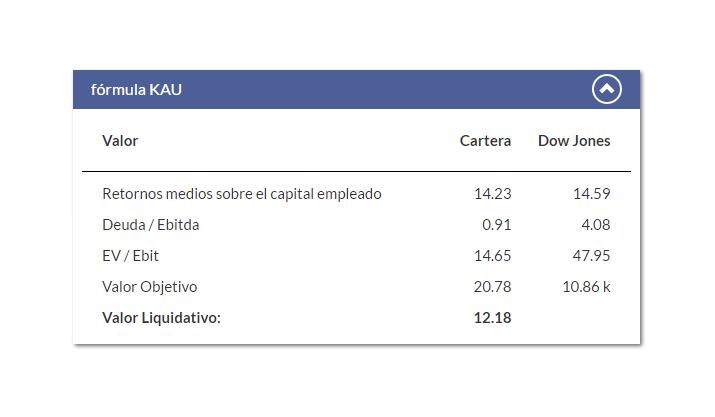 Goldman Sachs GIVI Global Equity - Growth Markets Tilt Portfolio Class IO USD Acc Close