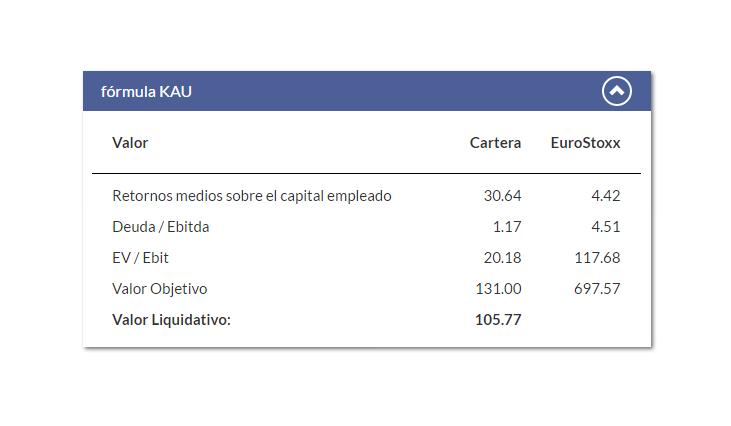 Candriam Equities L Europe Optimum Quality C Acc EUR.