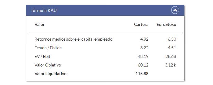 azValor Iberia FI