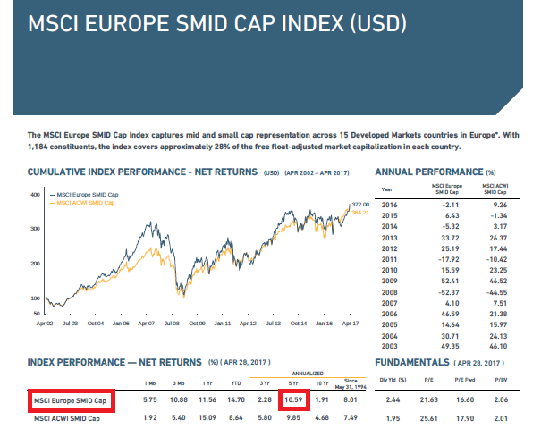 Oddo Avenir Europe CR-EUR