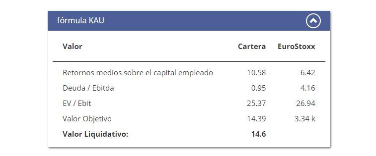 ratios Valentum FI