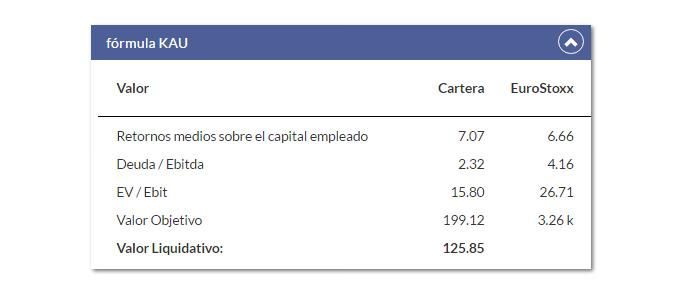 Magallanes European Equity E FI