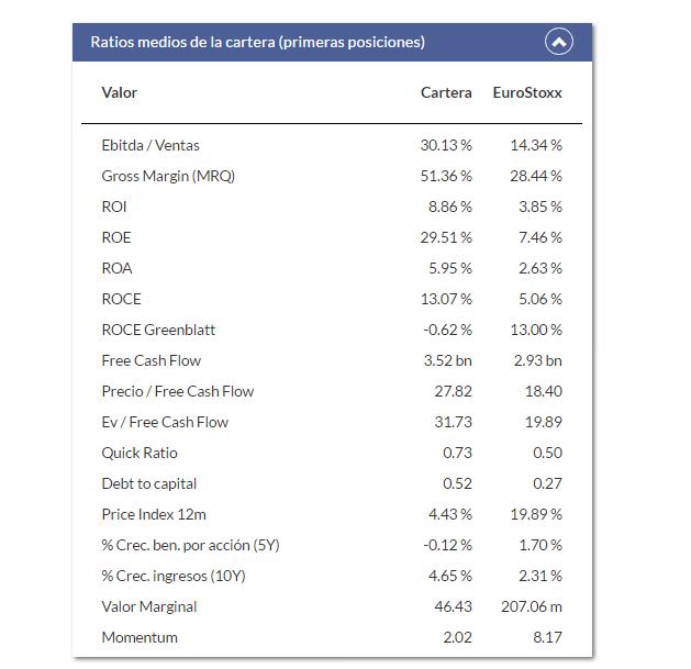 M&G Pan European Dividend Fund Euro A Acc