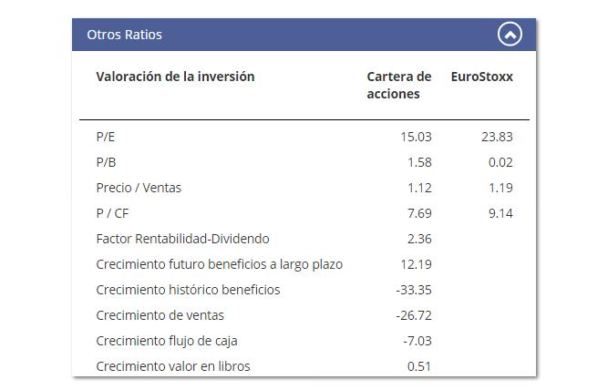 Auriga Investors - Belgravia Lynx A – EUR
