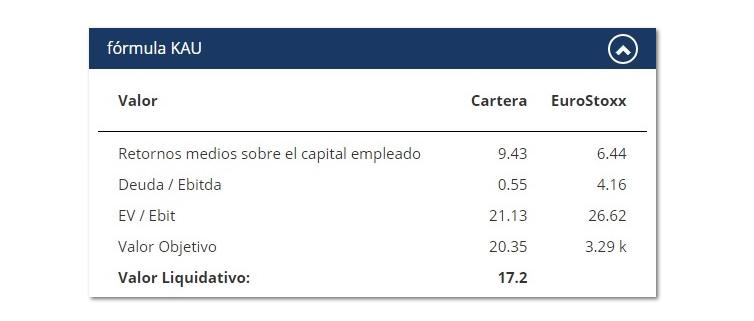 Caixabank Bolsa All Caps España Esánder FI
