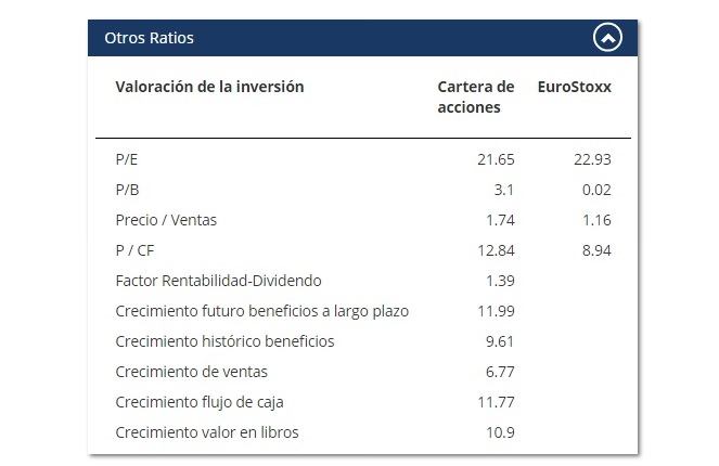 DNCA Invest Europe Growth Class B shares EUR