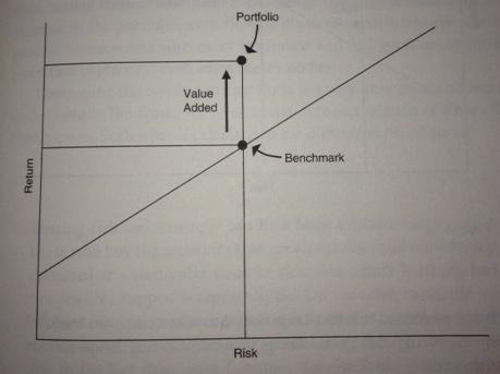 Libro Lo más importante para invertir con sentido común