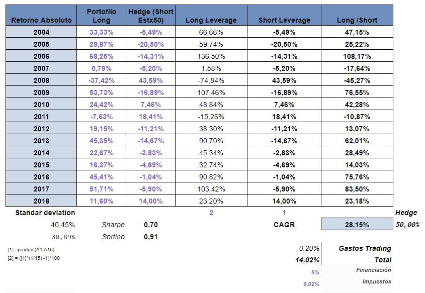 neto-2019-gastos-impuestos-financiaci%C3%B3n.png