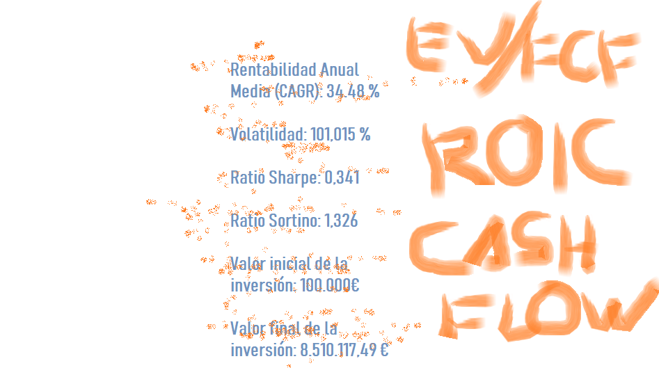 ev-roic-flow.png