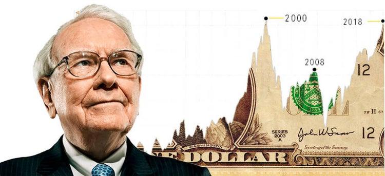 "Warren Buffett, ""El oráculo de Omaha"""
