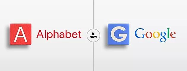 Alphabet y Google Logo