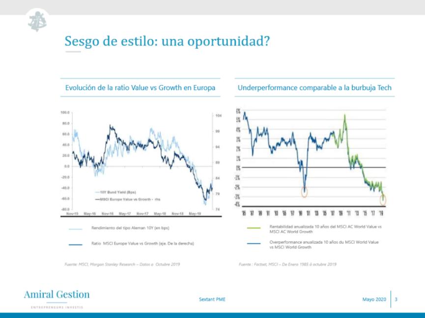 Diapositiva de la presentación utilizada por Pablo Martínez de Amiral Gestión en la que explica los sesgos de inversión