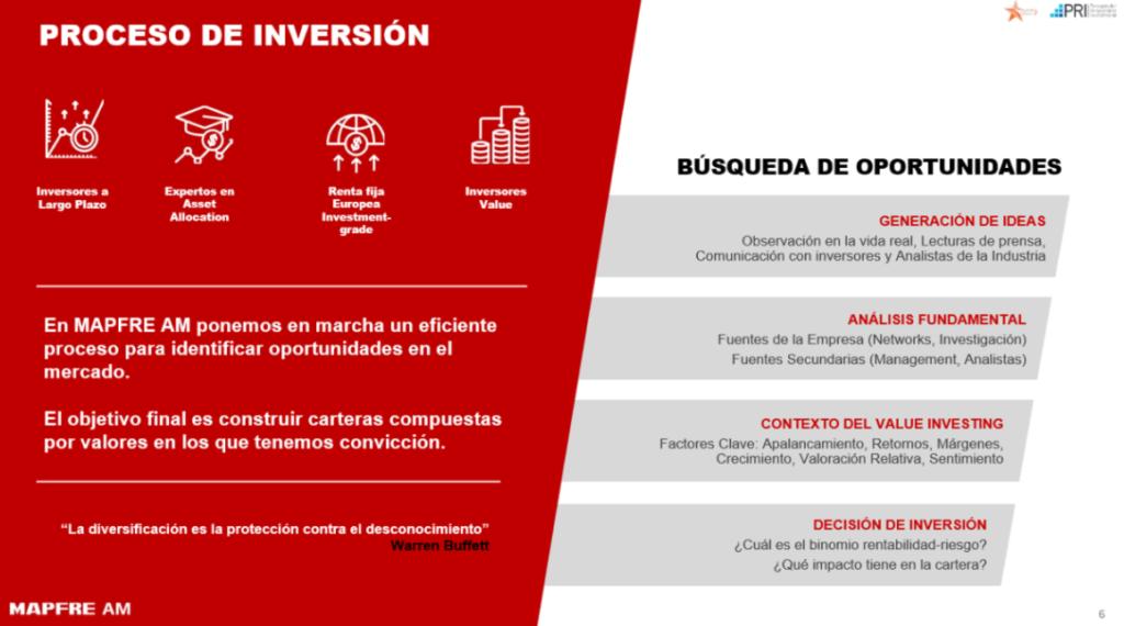 Diapositiva de la presentación utilizada por Luis García de MAPFRE en el que se explica le proceso de inversión de la gestora