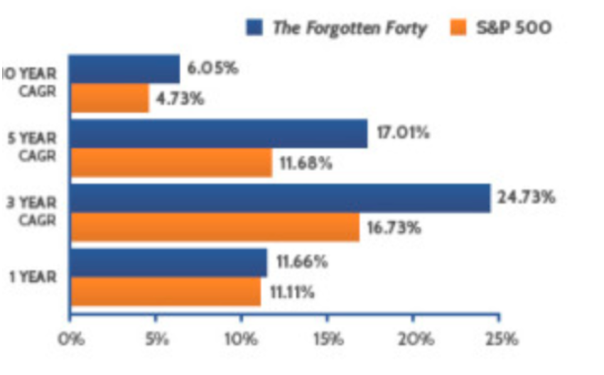 John Boyar forgotten companies
